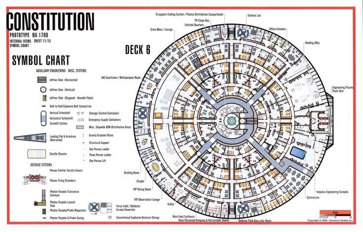 Sgj Podcast 155 U S S Enterprise Star Trek Licensing